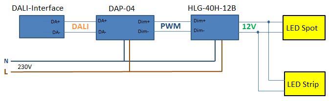Dali PWM Lösung des Markenherstellers Meanwell